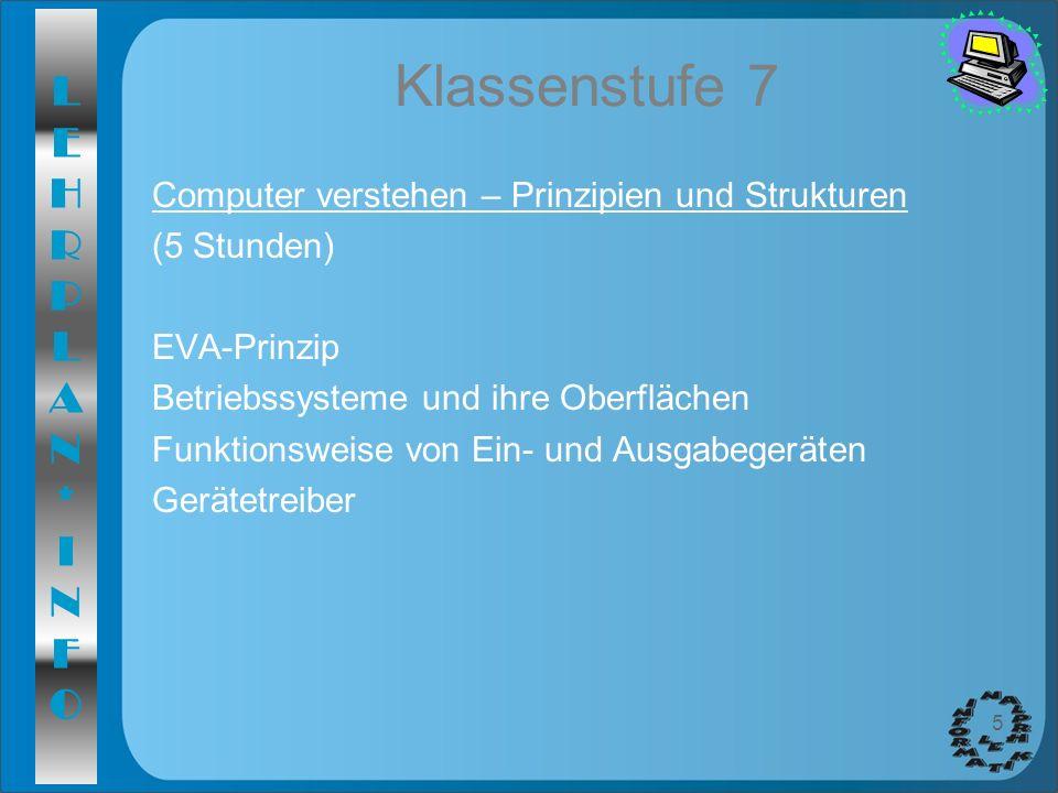LEHRPLAN*INFOLEHRPLAN*INFO 5 Klassenstufe 7 Computer verstehen – Prinzipien und Strukturen (5 Stunden) EVA-Prinzip Betriebssysteme und ihre Oberfläche