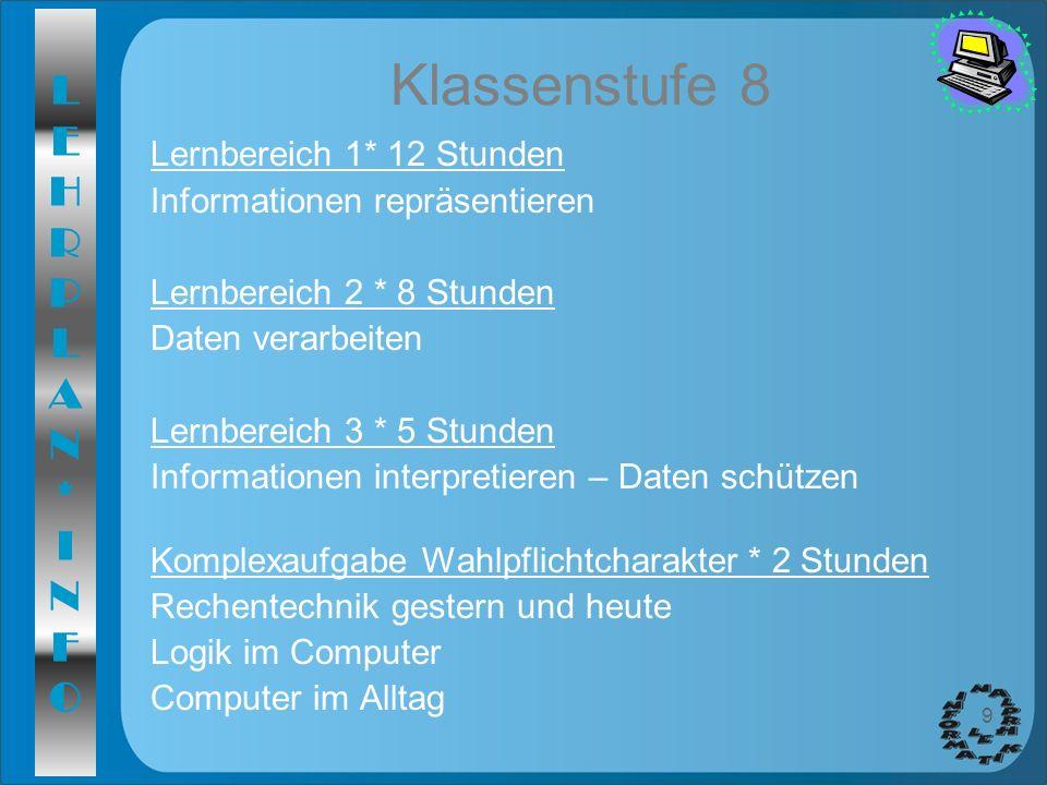 LEHRPLAN*INFOLEHRPLAN*INFO 9 Klassenstufe 8 Lernbereich 1* 12 Stunden Informationen repräsentieren Lernbereich 2 * 8 Stunden Daten verarbeiten Lernber