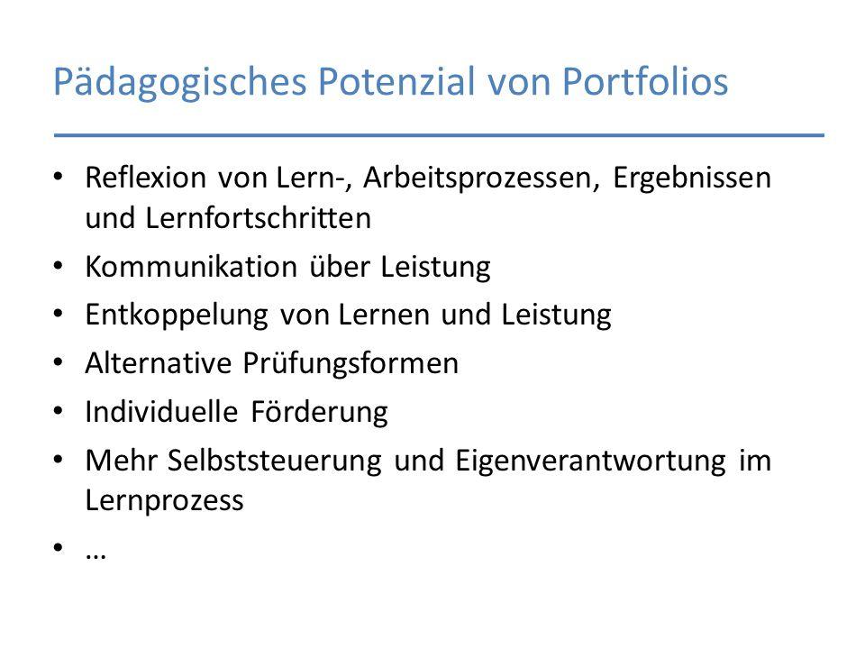 Pädagogisches Potenzial von Portfolios Reflexion von Lern-, Arbeitsprozessen, Ergebnissen und Lernfortschritten Kommunikation über Leistung Entkoppelu