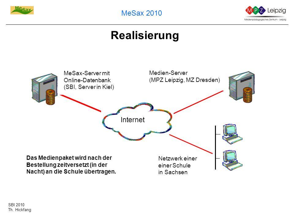SBI 2010 Th. Hickfang MeSax 2010 Realisierung Internet MeSax-Server mit Online-Datenbank (SBI, Server in Kiel) Medien-Server (MPZ Leipzig, MZ Dresden)