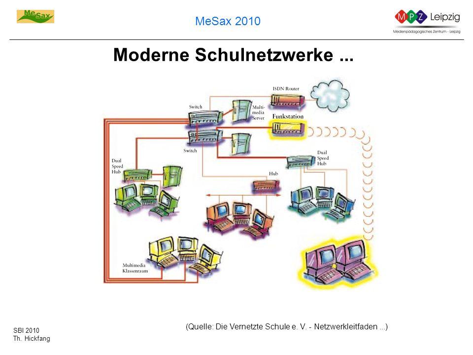 SBI 2010 Th. Hickfang MeSax 2010 Moderne Schulnetzwerke... (Quelle: Die Vernetzte Schule e. V. - Netzwerkleitfaden...)