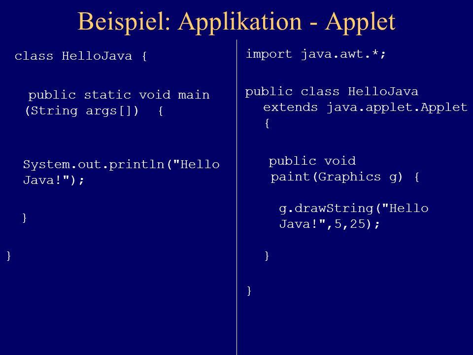 Applikationen - Applets Applets werden von einer.HTML-Datei aus aufgerufen werden von einem Web- Browser ausgeführt (interpretiert) haben sehr beschrä