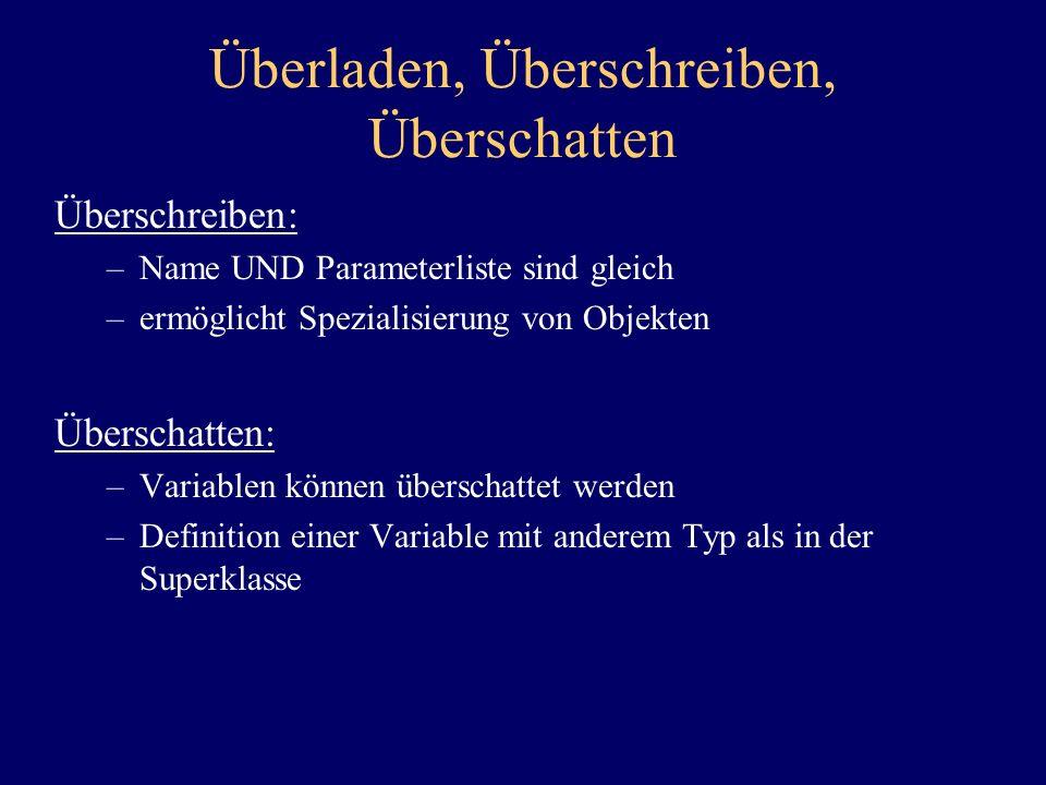 Überladen, Überschreiben, Überschatten Überschreiben: –Name UND Parameterliste sind gleich –ermöglicht Spezialisierung von Objekten Überschatten: –Var