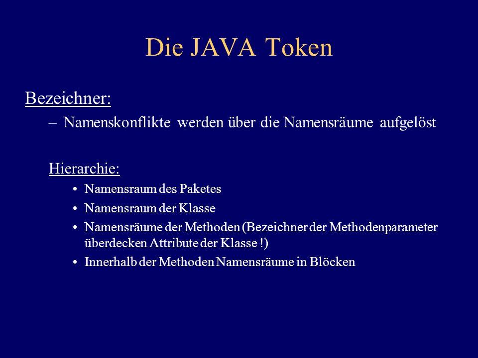 Die JAVA Token Bezeichner: –Namenskonflikte werden über die Namensräume aufgelöst Hierarchie: Namensraum des Paketes Namensraum der Klasse Namensräume