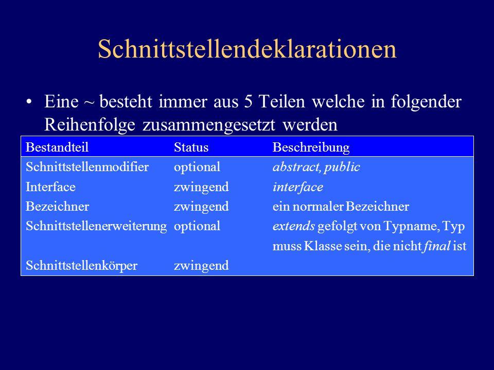 Schnittstellendeklarationen Eine ~ besteht immer aus 5 Teilen welche in folgender Reihenfolge zusammengesetzt werden BestandteilStatusBeschreibung Sch
