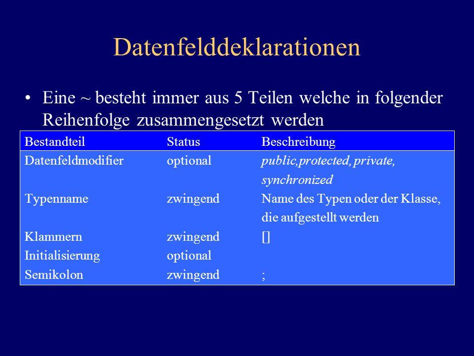 Datenfelddeklarationen Eine ~ besteht immer aus 5 Teilen welche in folgender Reihenfolge zusammengesetzt werden BestandteilStatusBeschreibung Datenfel