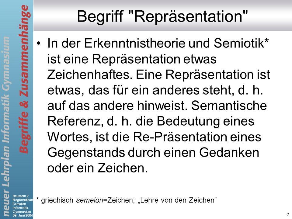 Baustein 2 Regionalteam Dresden Informatik Gymnasium 09. Juni 2004 2 Begriff