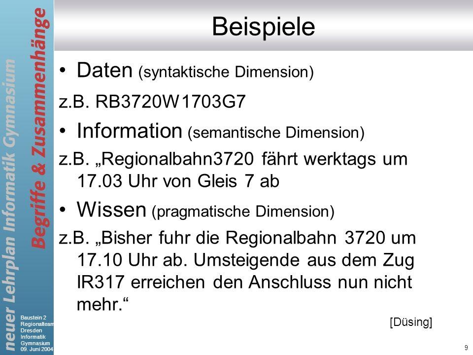 Baustein 2 Regionalteam Dresden Informatik Gymnasium 09. Juni 2004 9 Beispiele Daten (syntaktische Dimension) z.B. RB3720W1703G7 Information (semantis