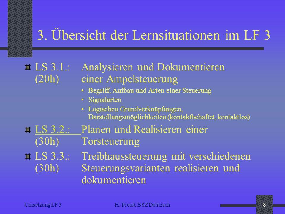Umsetzung LF 3H. Preuß, BSZ Delitzsch8 3. Übersicht der Lernsituationen im LF 3 LS 3.1.:Analysieren und Dokumentieren (20h)einer Ampelsteuerung Begrif