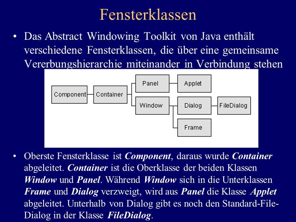 Fensterklassen Das Abstract Windowing Toolkit von Java enthält verschiedene Fensterklassen, die über eine gemeinsame Vererbungshierarchie miteinander in Verbindung stehen Oberste Fensterklasse ist Component, daraus wurde Container abgeleitet.