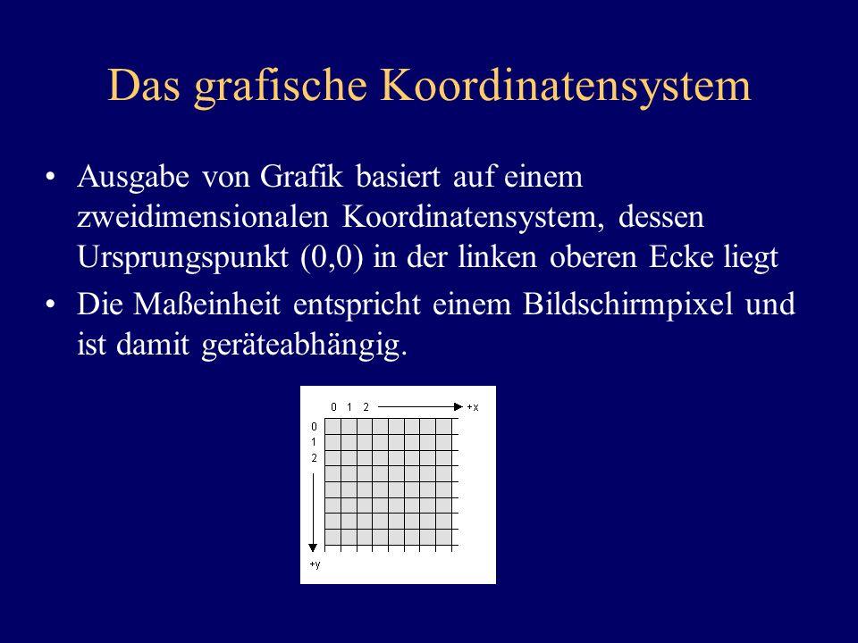 Das grafische Koordinatensystem Ausgabe von Grafik basiert auf einem zweidimensionalen Koordinatensystem, dessen Ursprungspunkt (0,0) in der linken oberen Ecke liegt Die Maßeinheit entspricht einem Bildschirmpixel und ist damit geräteabhängig.