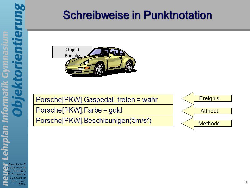 Baustein 2 Regionalte am Dresden Informatik Gymnasium 09. Juni 2004 11 Schreibweise in Punktnotation Porsche[PKW].Gaspedal_treten = wahr Ereignis Pors