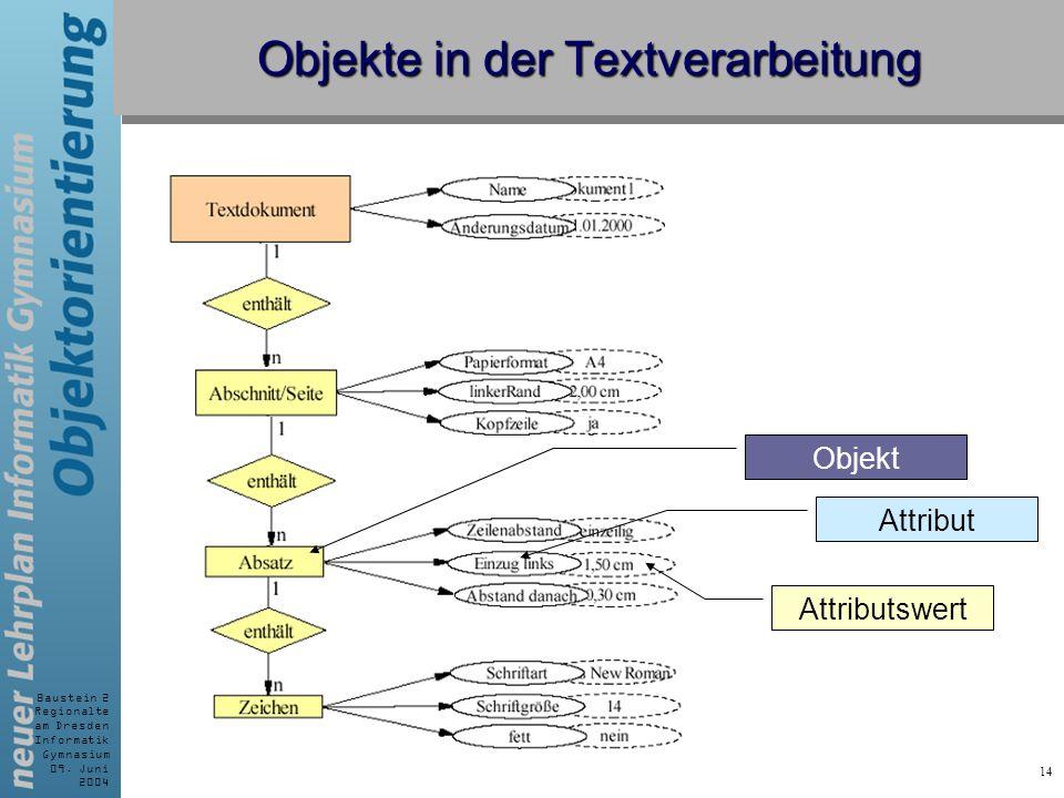 Baustein 2 Regionalte am Dresden Informatik Gymnasium 09. Juni 2004 14 Objekte in der Textverarbeitung Objekt Attribut Attributswert