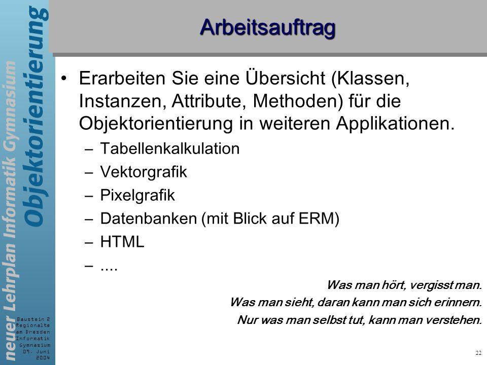 Baustein 2 Regionalte am Dresden Informatik Gymnasium 09. Juni 2004 22 Erarbeiten Sie eine Übersicht (Klassen, Instanzen, Attribute, Methoden) für die