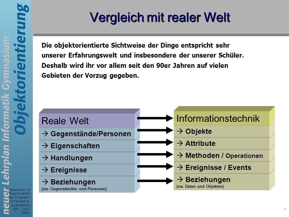 Baustein 2 Regionalte am Dresden Informatik Gymnasium 09. Juni 2004 7 Beziehungen (zw. Daten und Objekten) Ereignisse / Events Methoden / Operationen
