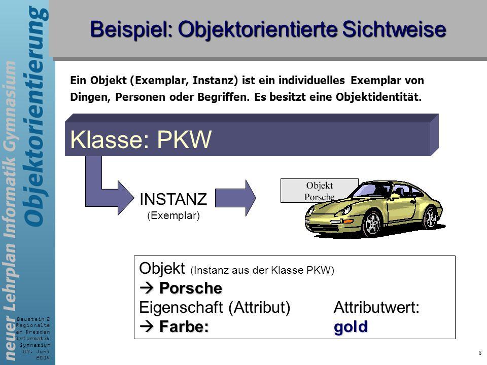 Baustein 2 Regionalte am Dresden Informatik Gymnasium 09. Juni 2004 8 Beispiel: Objektorientierte Sichtweise Ein Objekt (Exemplar, Instanz) ist ein in