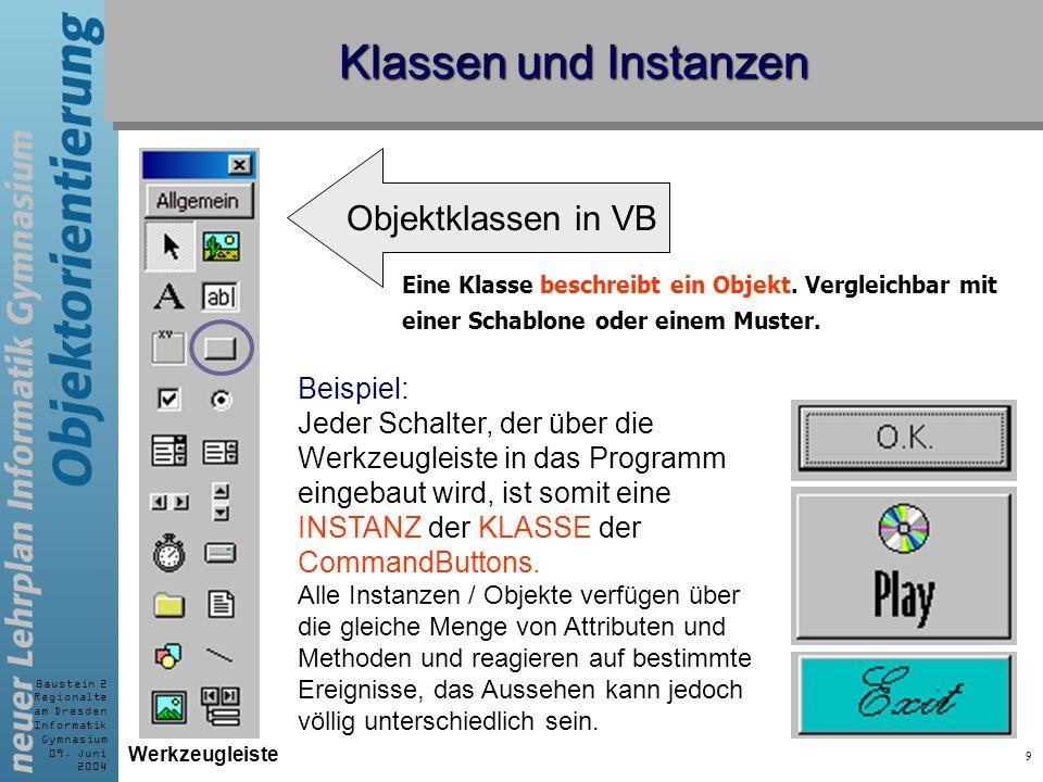 Baustein 2 Regionalte am Dresden Informatik Gymnasium 09. Juni 2004 9 Klassen und Instanzen Eine Klasse beschreibt ein Objekt. Vergleichbar mit einer