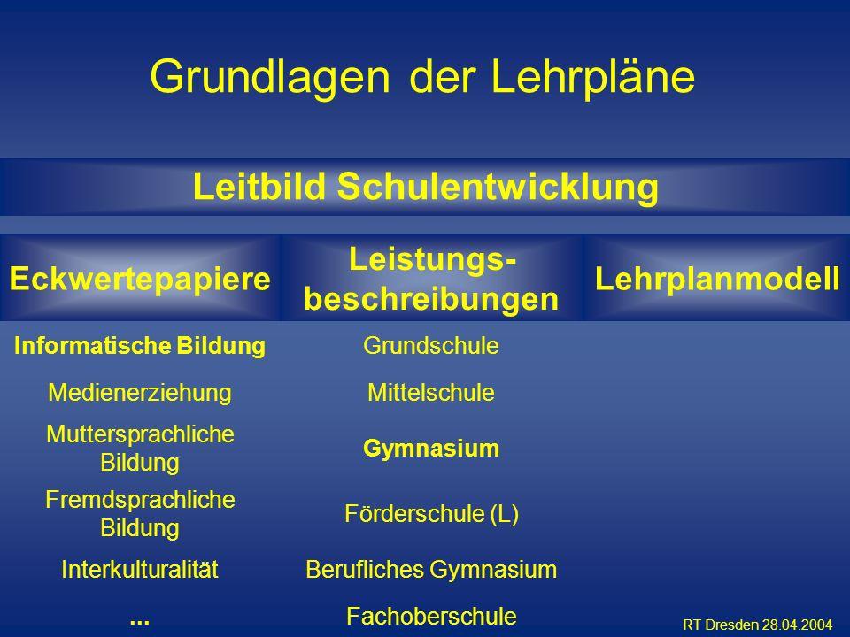 RT Dresden 28.04.2004 Leitbild Schulentwicklung Eckwertepapiere Leistungs- beschreibungen Lehrplanmodell Informatische BildungGrundschule Medienerzieh