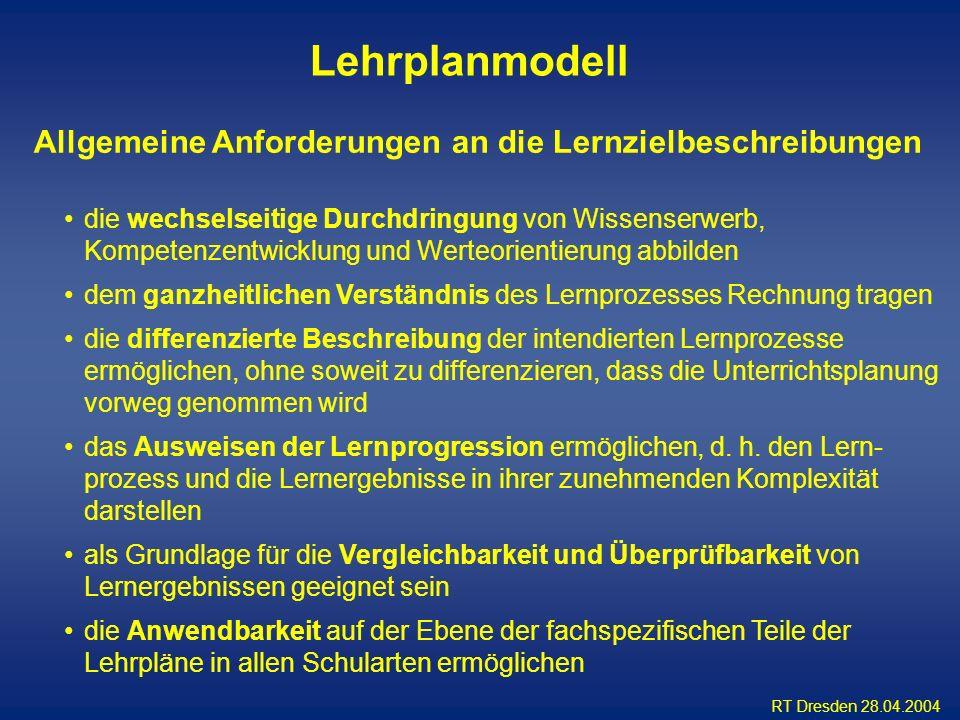 RT Dresden 28.04.2004 Allgemeine Anforderungen an die Lernzielbeschreibungen die wechselseitige Durchdringung von Wissenserwerb, Kompetenzentwicklung