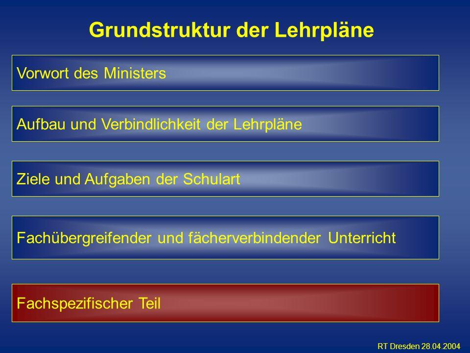 RT Dresden 28.04.2004 Vorwort des Ministers Aufbau und Verbindlichkeit der Lehrpläne Ziele und Aufgaben der Schulart Fachübergreifender und fächerverb