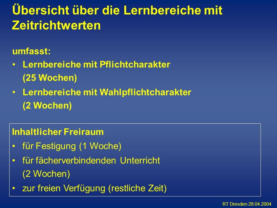RT Dresden 28.04.2004 Übersicht über die Lernbereiche mit Zeitrichtwerten umfasst: Lernbereiche mit Pflichtcharakter (25 Wochen) Lernbereiche mit Wahl