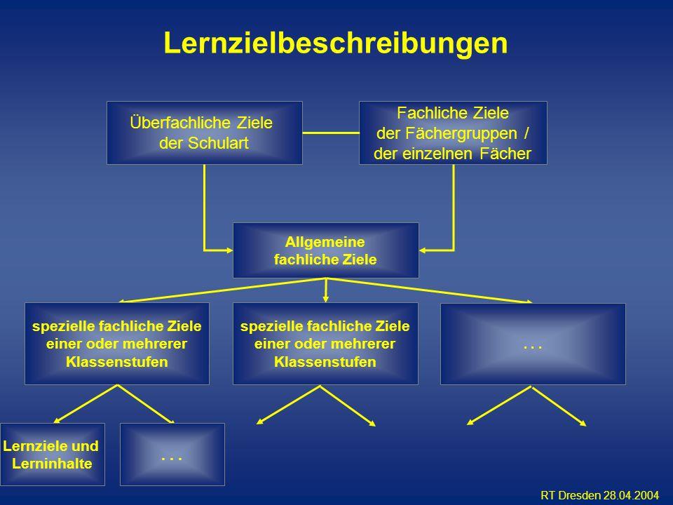 RT Dresden 28.04.2004 Überfachliche Ziele der Schulart Fachliche Ziele der Fächergruppen / der einzelnen Fächer Allgemeine fachliche Ziele spezielle f
