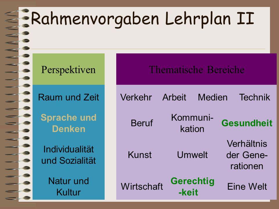 PerspektivenThematische Bereiche Raum und ZeitVerkehrArbeitMedienTechnik Sprache und Denken Beruf Kommuni- kation Gesundheit Individualität und Sozial
