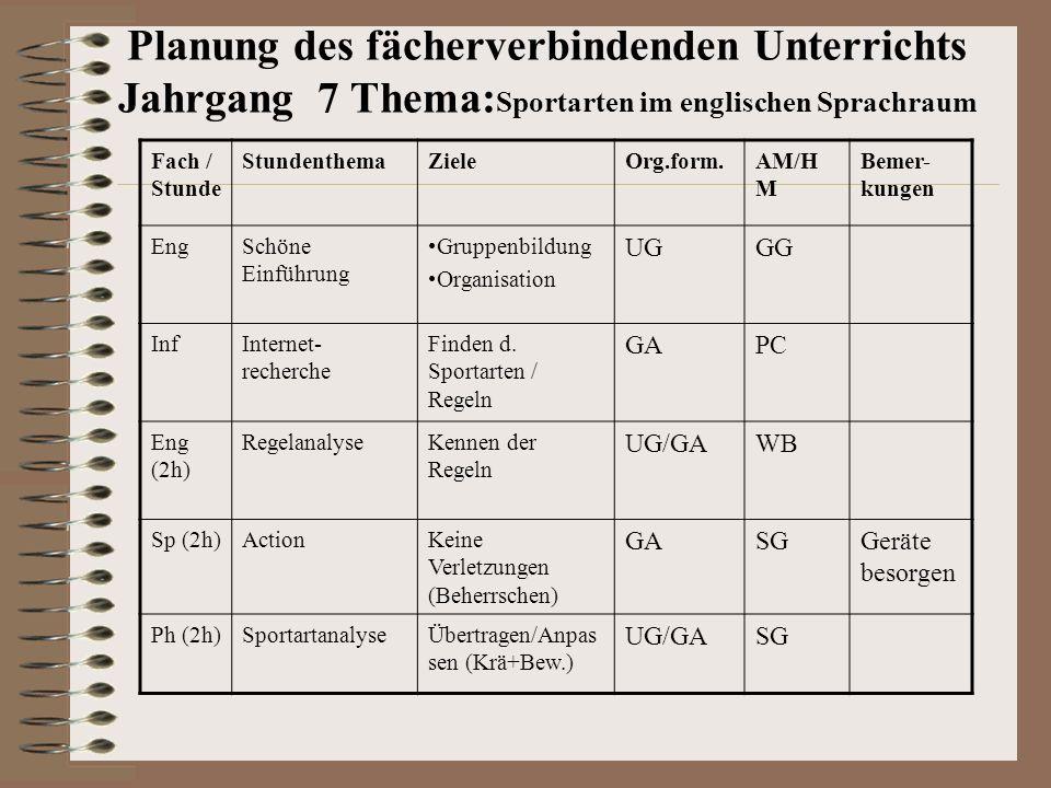 Fach / Stunde StundenthemaZieleOrg.form.AM/H M Bemer- kungen EngSchöne Einführung Gruppenbildung Organisation UGGG InfInternet- recherche Finden d. Sp