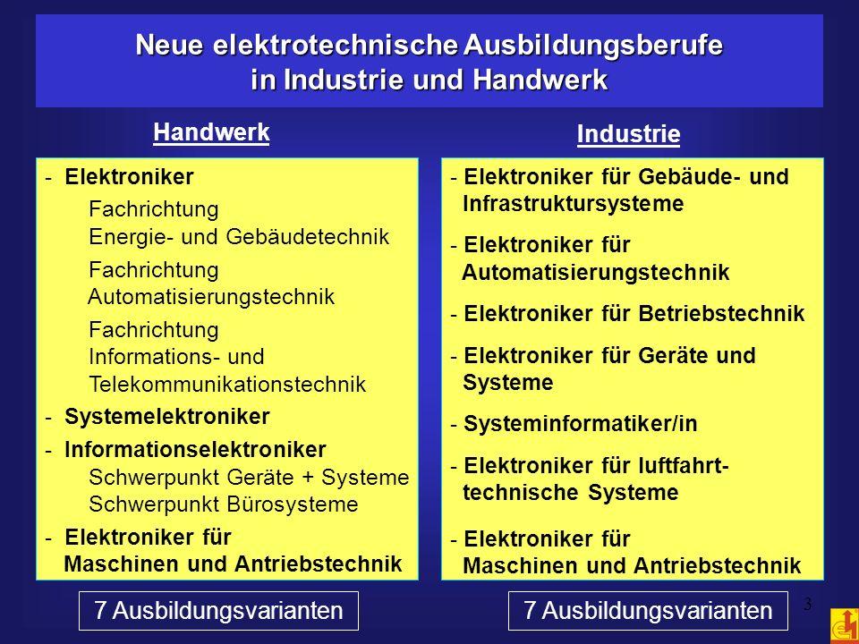 Neue elektrotechnische Ausbildungsberufe in Industrie und Handwerk 3 7 Ausbildungsvarianten - Elektroniker Fachrichtung Energie- und Gebäudetechnik Fa