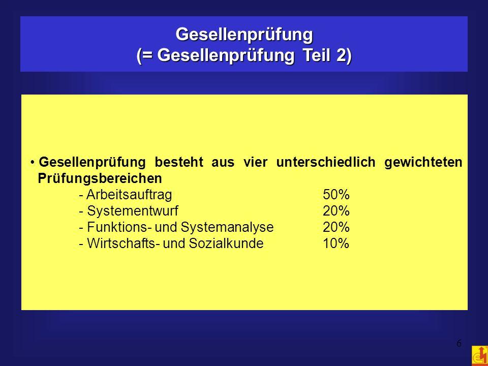 6 Gesellenprüfung (= Gesellenprüfung Teil 2) Gesellenprüfung besteht aus vier unterschiedlich gewichteten Prüfungsbereichen - Arbeitsauftrag50% - Syst