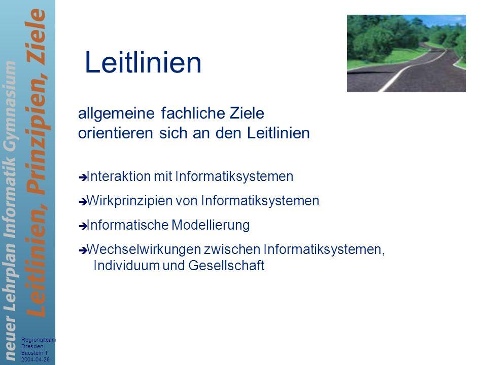 Regionalteam Dresden Baustein 1 2004-04-28 2 Interaktion mit Informatiksystemen Wirkprinzipien von Informatiksystemen Informatische Modellierung Wechs
