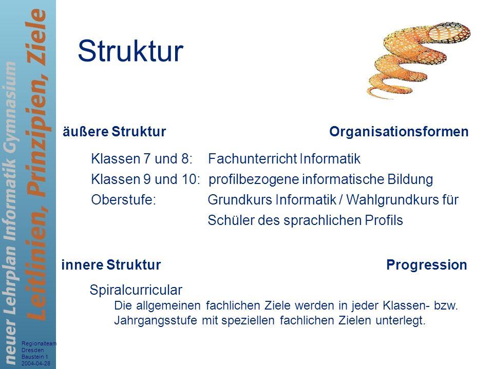 Regionalteam Dresden Baustein 1 2004-04-28 4 innere StrukturProgression Spiralcurricular Die allgemeinen fachlichen Ziele werden in jeder Klassen- bzw