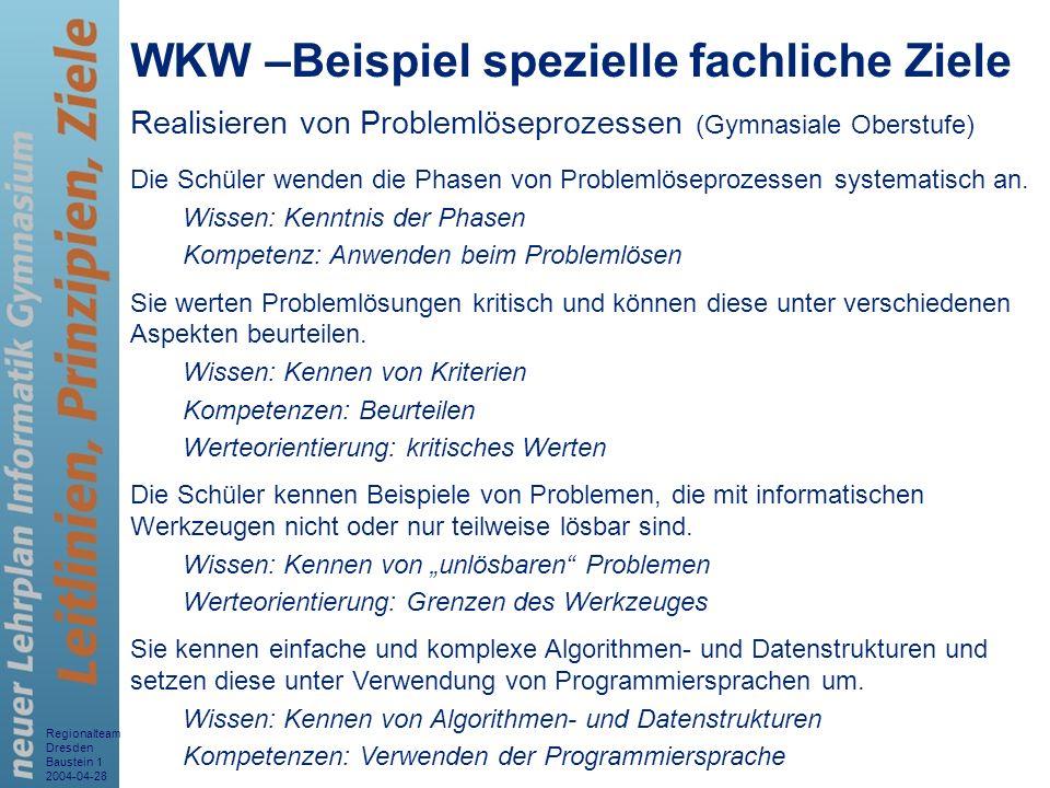 Regionalteam Dresden Baustein 1 2004-04-28 6 Die Schüler wenden die Phasen von Problemlöseprozessen systematisch an. Wissen: Kenntnis der Phasen Kompe