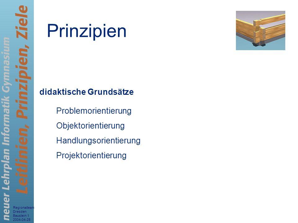 Regionalteam Dresden Baustein 1 2004-04-28 7 didaktische Grundsätze Problemorientierung Objektorientierung Handlungsorientierung Projektorientierung P