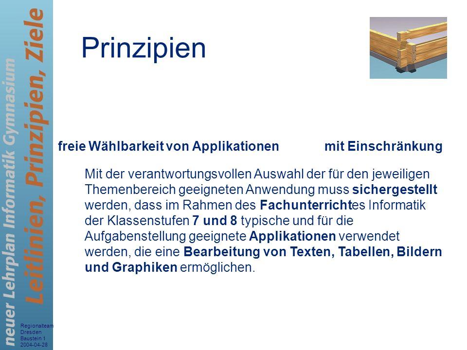 Regionalteam Dresden Baustein 1 2004-04-28 9 freie Wählbarkeit von Applikationenmit Einschränkung Mit der verantwortungsvollen Auswahl der für den jew