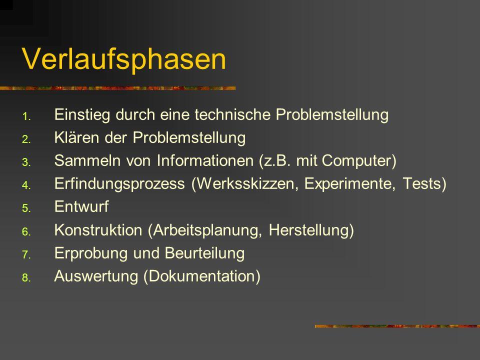 Verlaufsphasen 1. Einstieg durch eine technische Problemstellung 2. Klären der Problemstellung 3. Sammeln von Informationen (z.B. mit Computer) 4. Erf