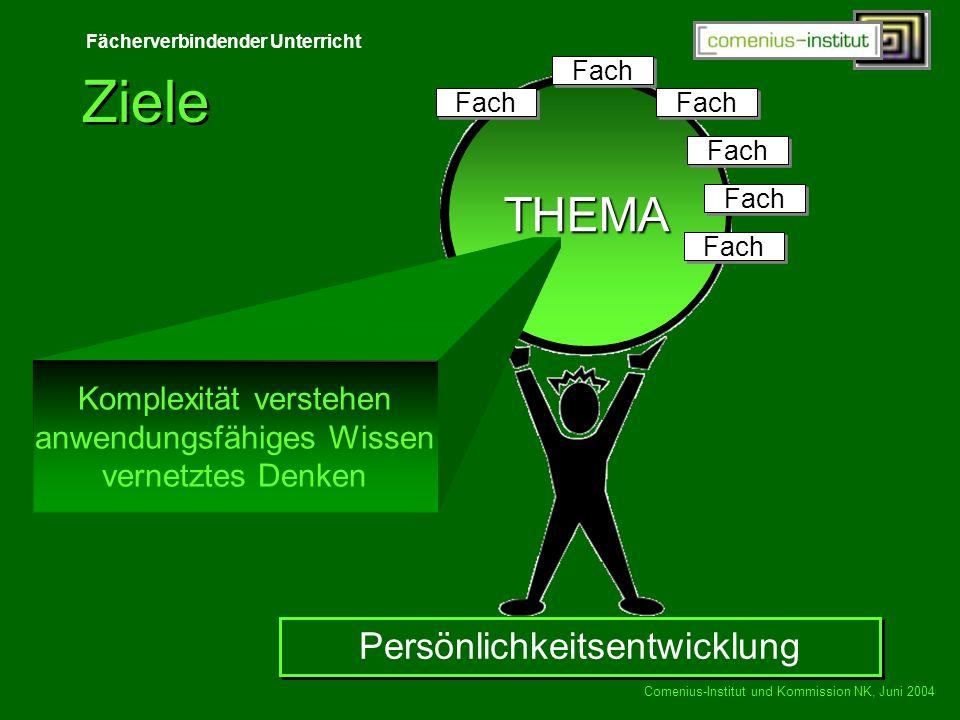 Fächerverbindender Unterricht Comenius-Institut und Kommission NK, Juni 2004 THEMA Ziele Persönlichkeitsentwicklung Fach Komplexität verstehen anwendu