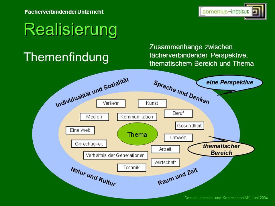 Fächerverbindender Unterricht Comenius-Institut und Kommission NK, Juni 2004 Realisierung Themenfindung Zusammenhänge zwischen fächerverbindender Pers