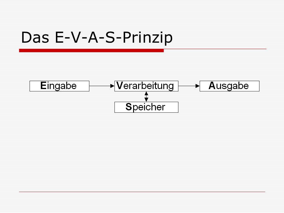 Grundlagen Aufbau des Computers Eingabegeräte Verarbeitungsgeräte (Prozessoren) Ausgabegeräte Speichergeräte