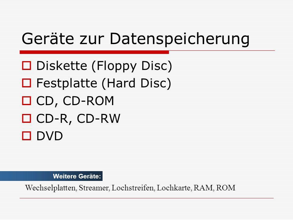 Geräte zur Datenausgabe Monitor Drucker Soundkarte/Lautsprecher Modem Weitere Geräte: Plotter, Force-Feedback-Geräte