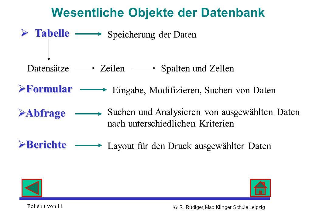 Folie 10 von 11 © R.Rüdiger, Max-Klinger-Schule Leipzig Welche Datenbankprogramme gibt es.