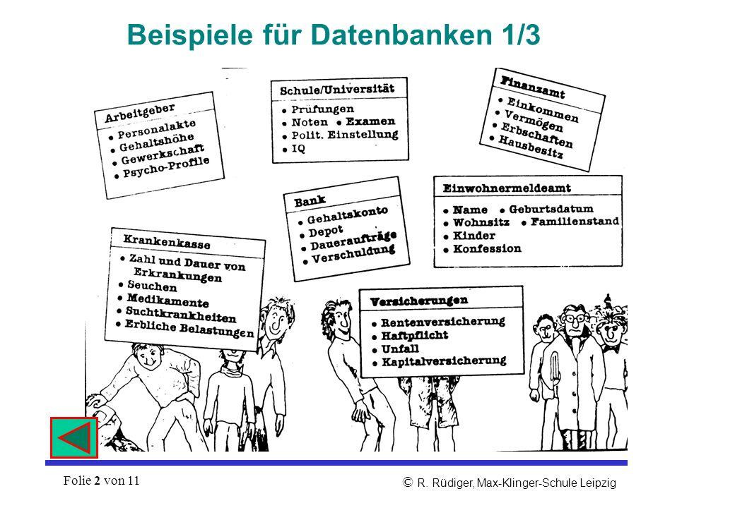 Folie 2 von 11 © R. Rüdiger, Max-Klinger-Schule Leipzig Beispiele für Datenbanken 1/3