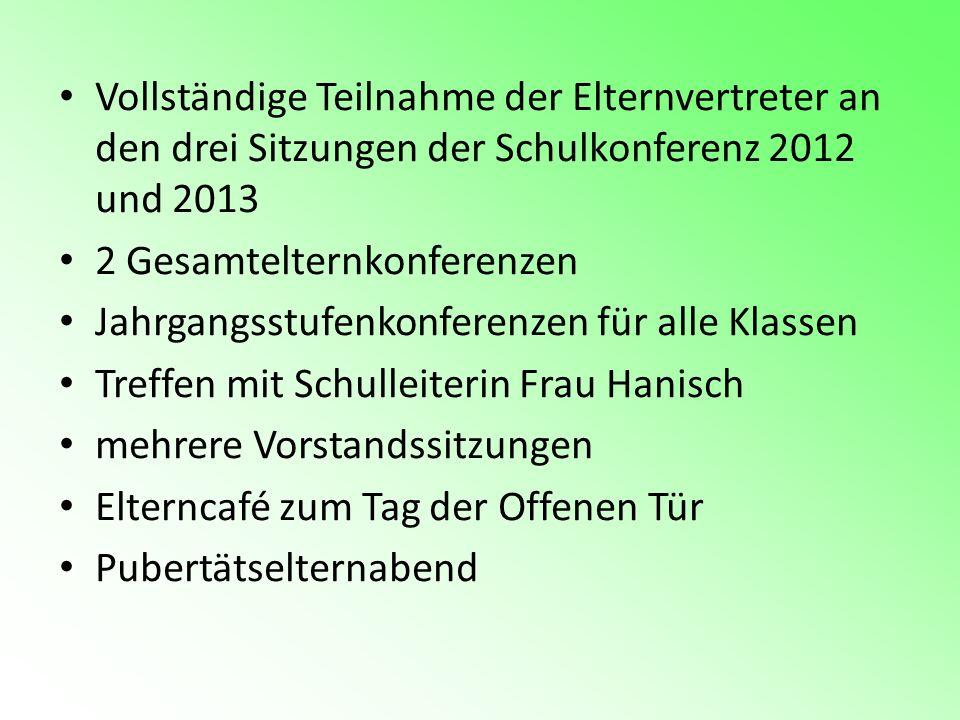 Vollständige Teilnahme der Elternvertreter an den drei Sitzungen der Schulkonferenz 2012 und 2013 2 Gesamtelternkonferenzen Jahrgangsstufenkonferenzen