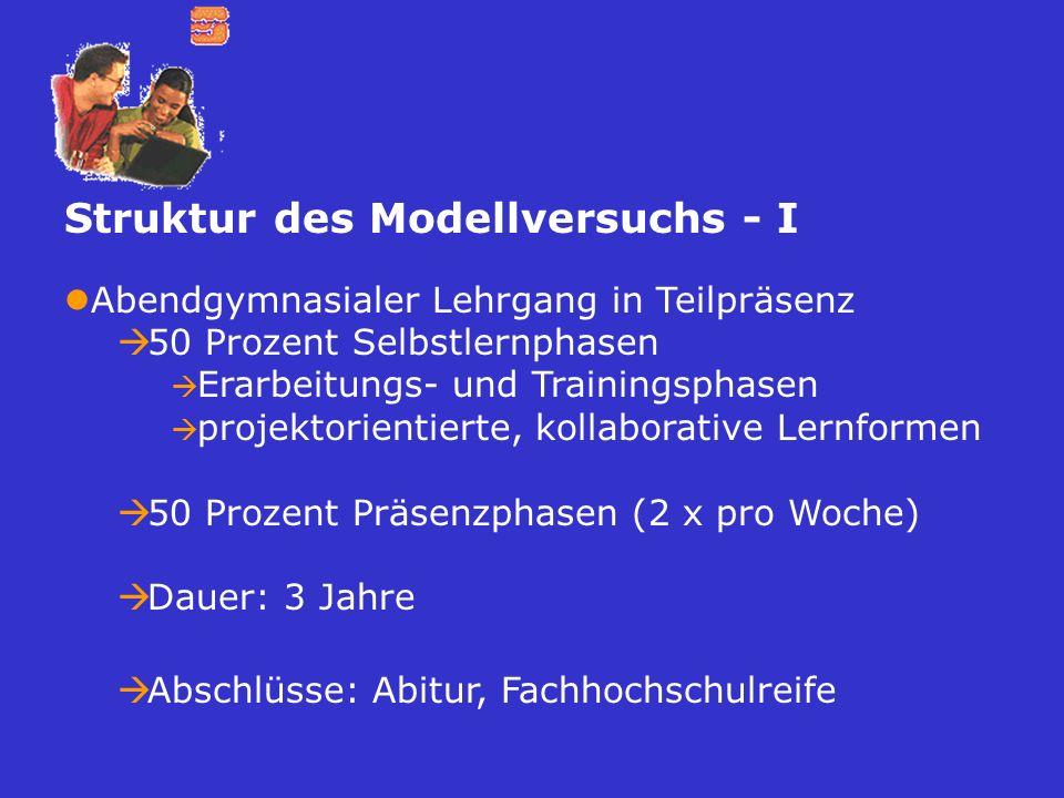 Struktur des Modellversuchs - II Neun Weiterbildungskollegs in NRW als Modellschulen (Bo, Do, Gro, Ha, K, Ms, Pad,Vie, Wür) Materialentwicklung durch Fachgruppen in Kooperation mit dem LfS und den Verlagen Lehrerqualifizierung Qualitätssicherung / Evaluation intern und extern
