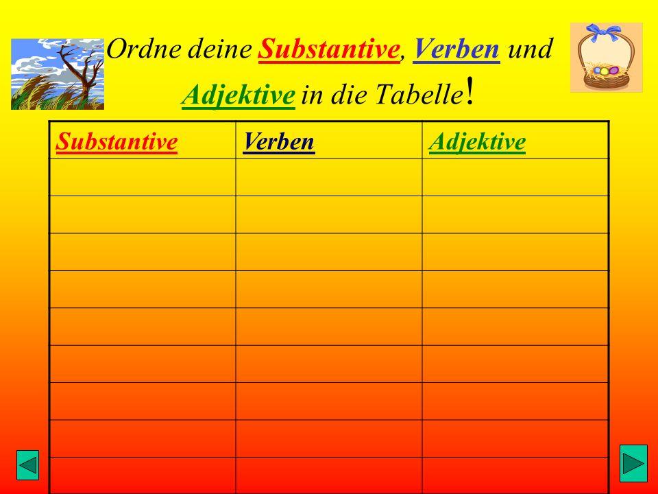 Ordne deine Substantive, Verben und Adjektive in die Tabelle ! SubstantiveVerbenAdjektive