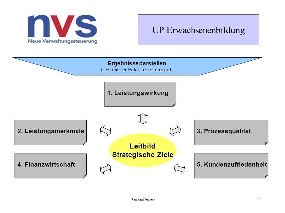 UP Erwachsenenbildung Reinhard Jenkner 23 Ergebnisse darstellen (z.B.