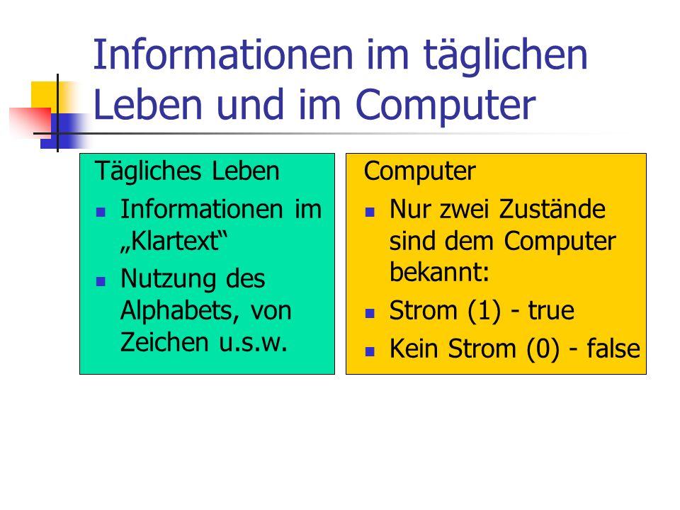 Übertragung von Informationen Informationen werden mithilfe von Zeichen oder Signalen übertragen. - Eine Zeichenkette ist eine Folge von Elementen (Bu