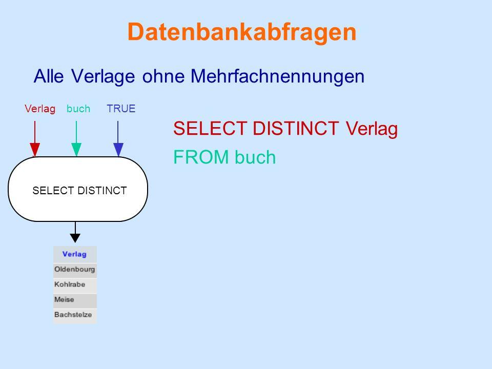 Datenbankabfragen Alle Verlage ohne Mehrfachnennungen SELECT DISTINCT Verlag SELECT DISTINCT Verlag TRUE buch FROM buch SELECT DISTINCT
