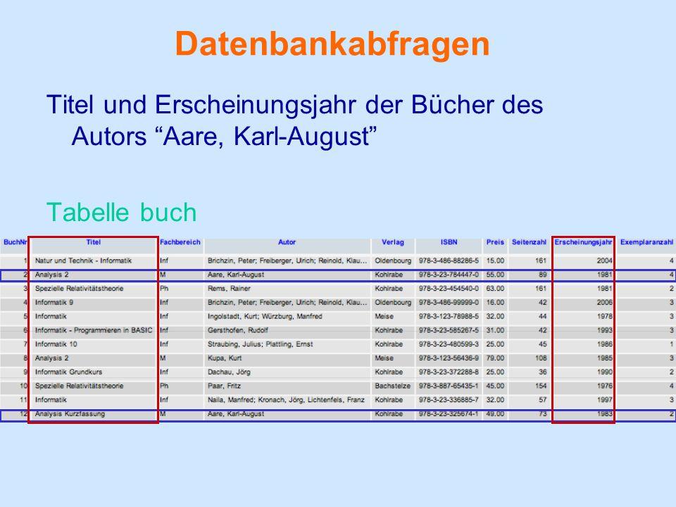 Datenbankabfragen Titel und Erscheinungsjahr der Bücher des Autors Aare, Karl-August Tabelle buch
