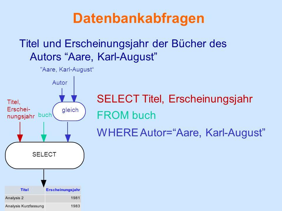Datenbankabfragen Titel und Erscheinungsjahr der Bücher des Autors Aare, Karl-August Autor Aare, Karl-August WHERE Autor=Aare, Karl-August gleich buch FROM buch Titel, Erschei- nungsjahr SELECT Titel, Erscheinungsjahr SELECT